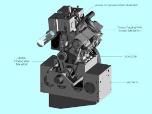 Lotus Omnivore Research Engine